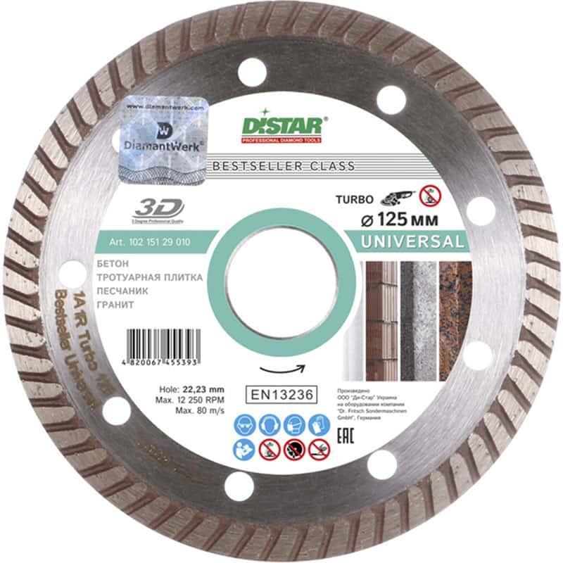 Купить диск 125 мм по бетону бетон кировский район